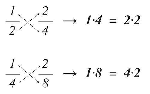 calcular fraccion equivalente