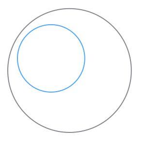 circunferencia interior