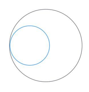 circunferencias tangentes interiores