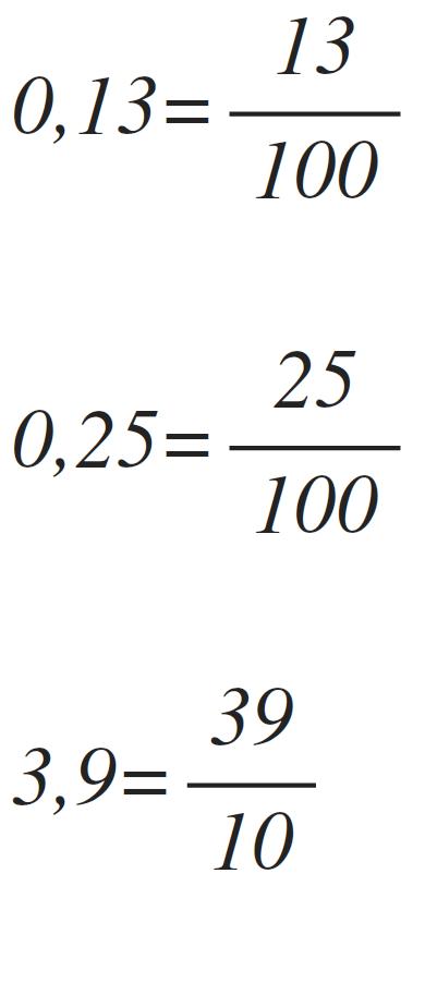 convertir decimales en fracciones