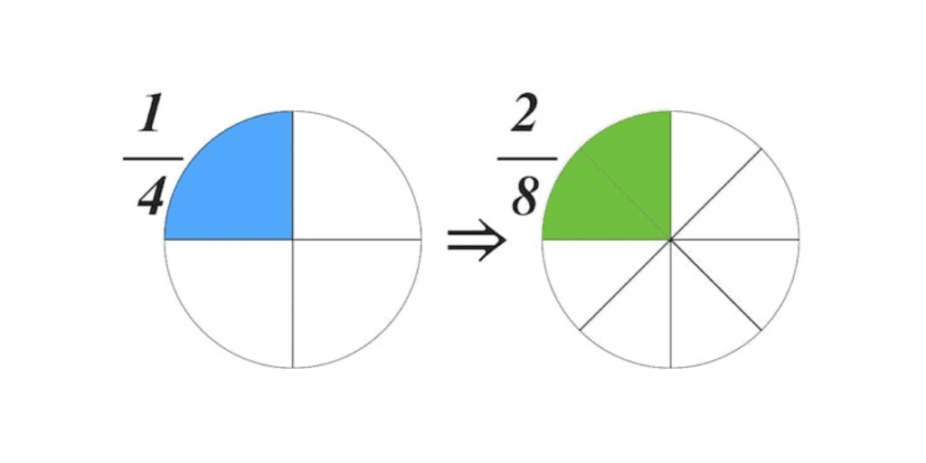 fracción equivalente