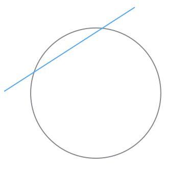 recta secante