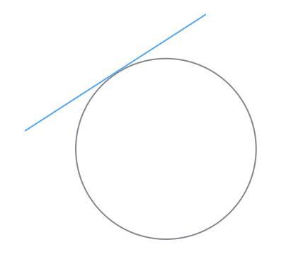 recta tangente