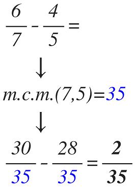resta de fraccciones con distinto denominador