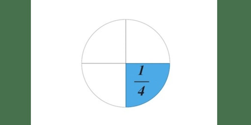 representar fraccion