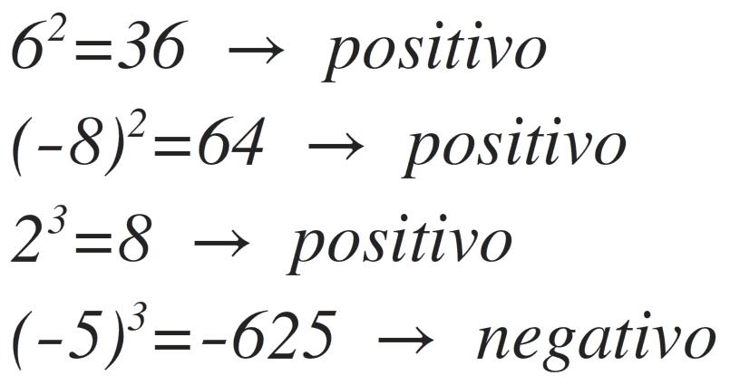 potencias positivas y negativas