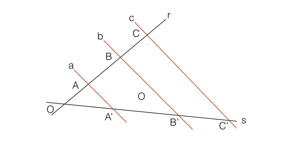 Teorema De Tales Aulaprende Com Apuntes Y Ejercicios
